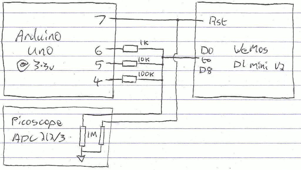 ESP8266 GPIO on deep sleep and reset